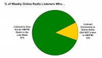 radio2012-2