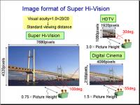 super-hi-vision-format-chip