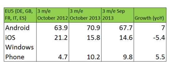 Kantar-Worldpanel-sierpien-pazdziernik-2013-raport
