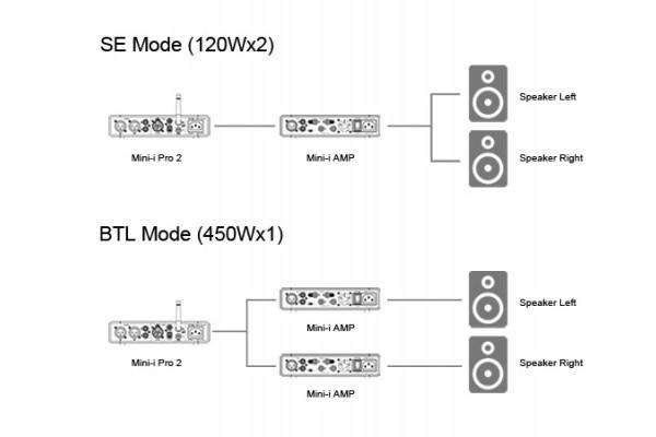 mini-i-amp_06-1200x800